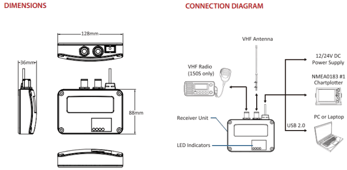 CYPHO-150 AIS Receiver Dimensions And Connection Diagram