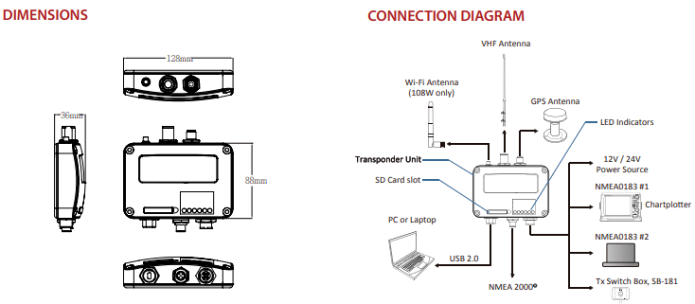Dimensions and Connection Diagram