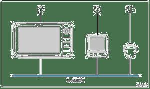 Raymarine RayStar130 GPS Receiver with STng / NMEA 2000 Basic system