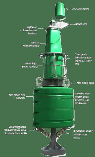 1400mm Diameter Navigation Buoy (Trident SL-B1400) Drawing