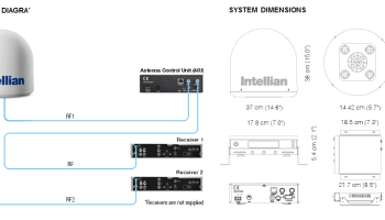 System Diagram And System Dimensions