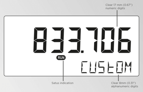Status Indication And Numeric Digits