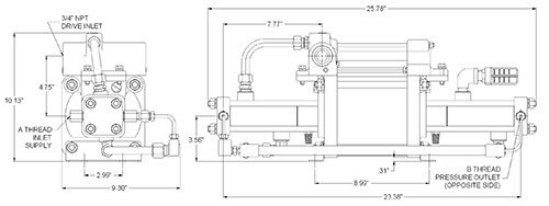 SC Hydraulic Engineering GBT Series Two Stage Dimensions