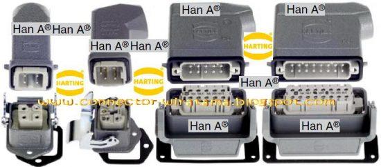 Connector Listrik Untuk Industri