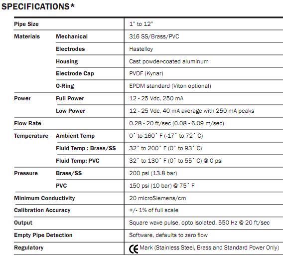 spesifikasi Insertion electromagnetic Flow Meter