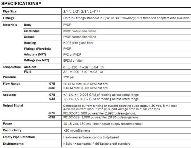 Low Flow Electromagnetic Flow Meter Specification