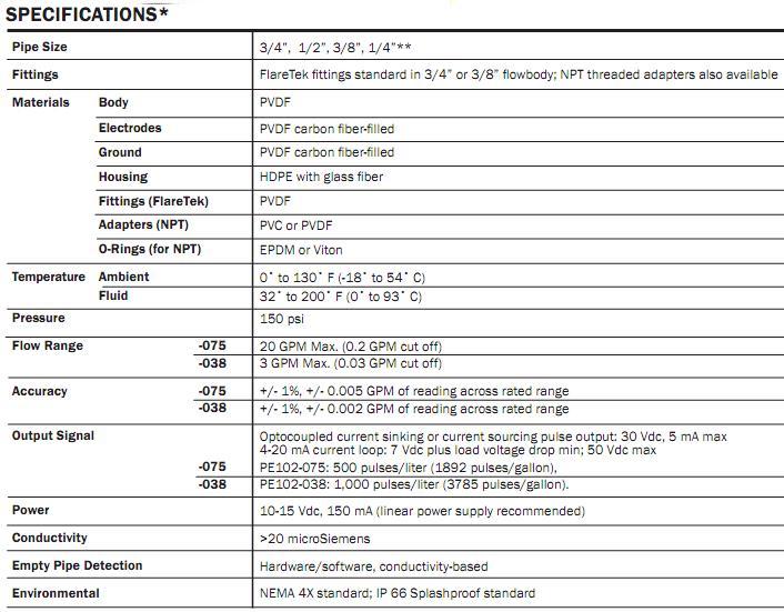 Low Flow Electromagnetic Flow Meter Specification