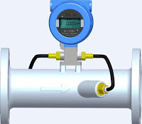 SL1438 inline ultrasonic flow meter