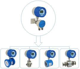 Alia Magnetic flow meter