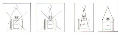 handling installasi flow meters