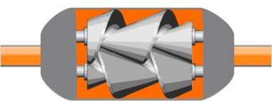 Jenis Positive Displacement Flow Meter