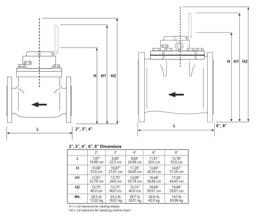 Dimension Seametrics WJ Series Cast Iron Turbine Flow Meter