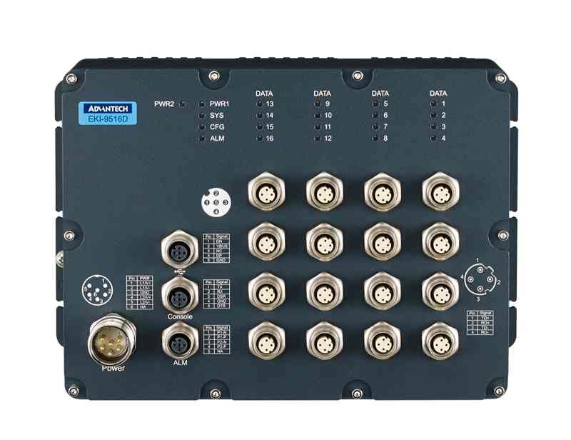 B+B SmartWorx EN50155 Railway Switches