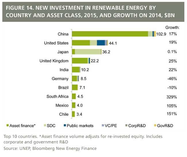 trump-politica-energia-renovable
