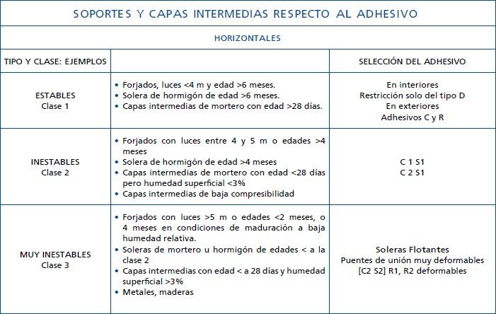 soportes-superficies-colocacion-anfapa
