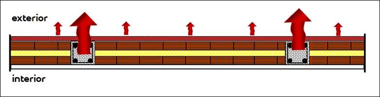 pilares-puentes-termicos
