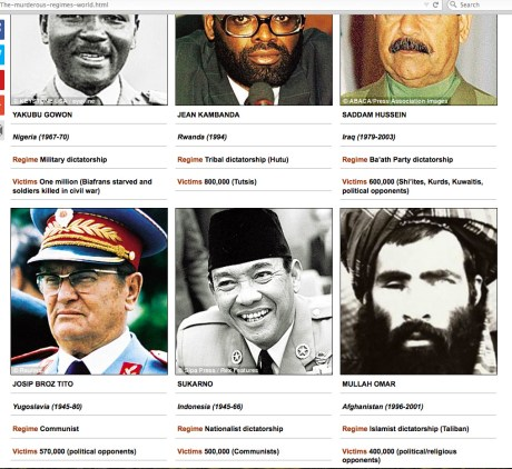 Former Yugoslavia's Josip Broz Tito  among the worst mass murderers of the 20th century Photo:Screenshot Daily Mail.co.uk