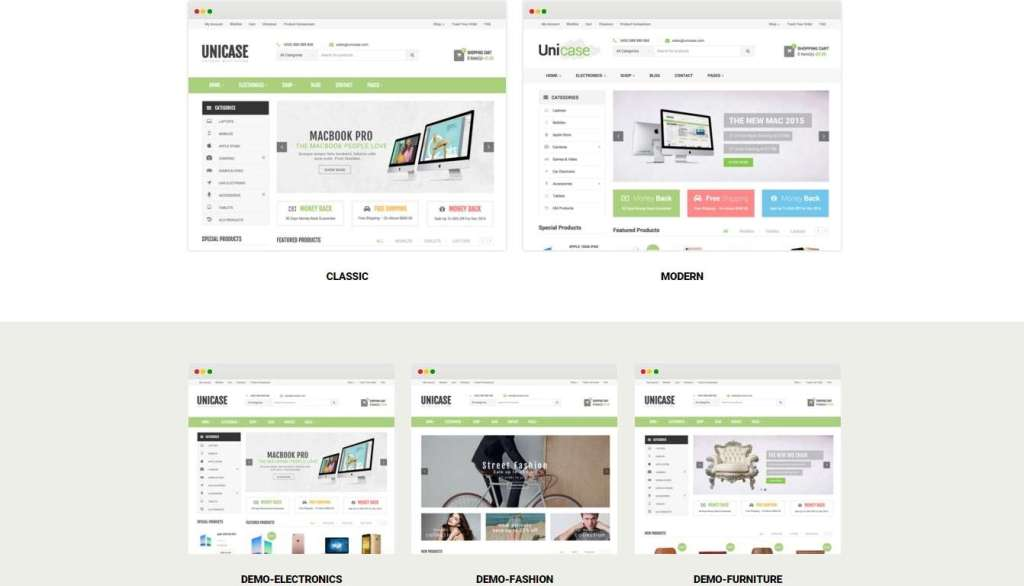 лучшие новые WordPress Woocommerce Themes