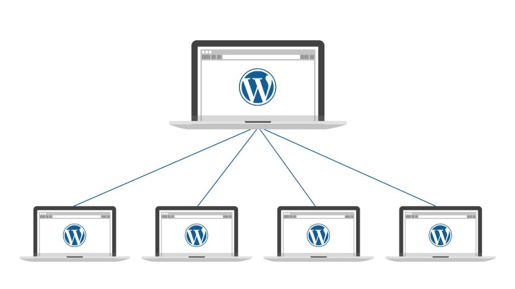 как создать на WordPress многоязычный сайт – 4 способа 12