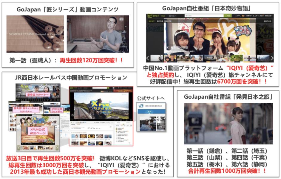 インバウンド対策ソリューション企業GoJapan事例