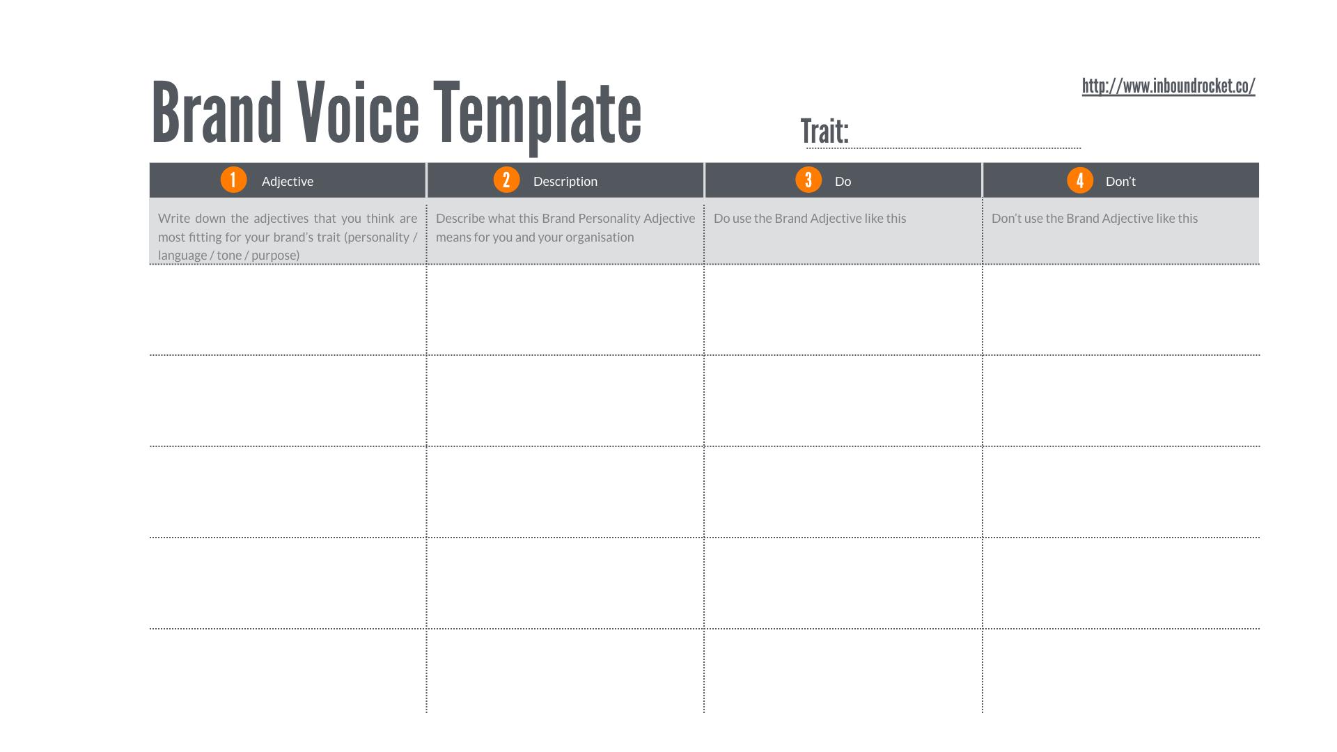 Brand Voice Template