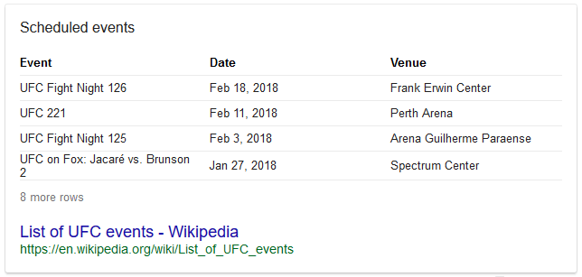 "Table featured snippet featured after searching Google for ""list of UFC events"""
