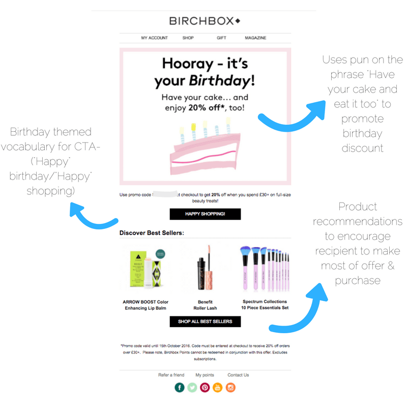 Birchbox Birthday Email Example