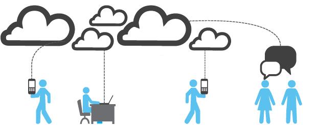 Cloud Solutions - InBuilding