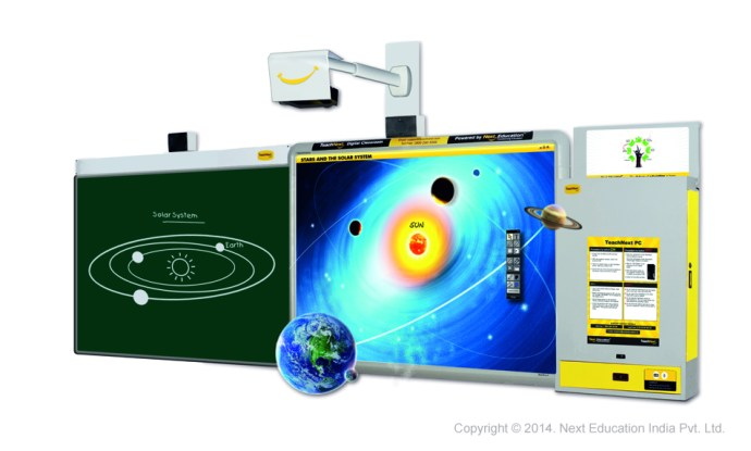 Future Trends Of Digital Education In India