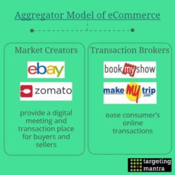 aggregator-model-of-ecommerce_720