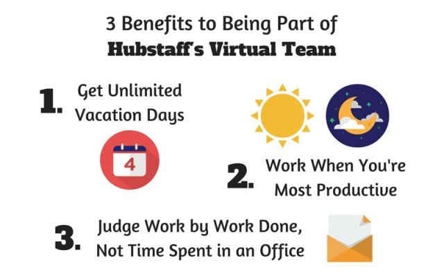 3-benefits-to-being-part-of-Hubstaffs-virtual-team