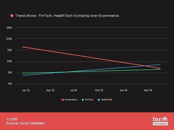 Trend Fintech