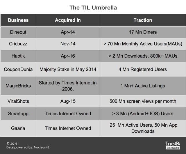 the-til-umbrella1