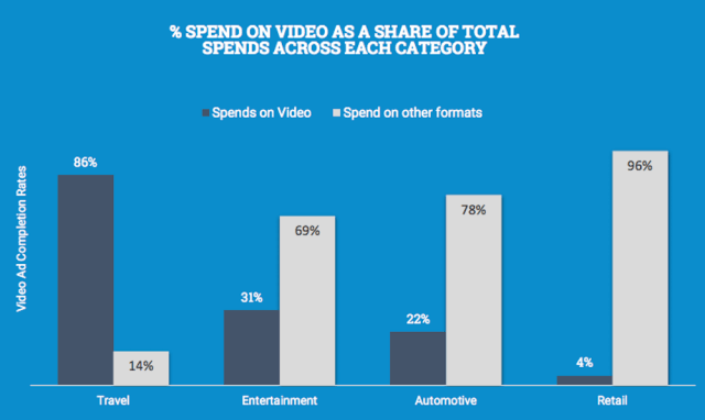 mobile-videoadvertising-inmobi-5