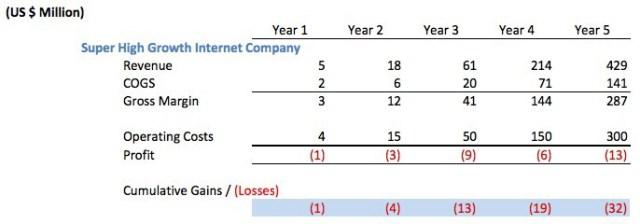 profitability-growth