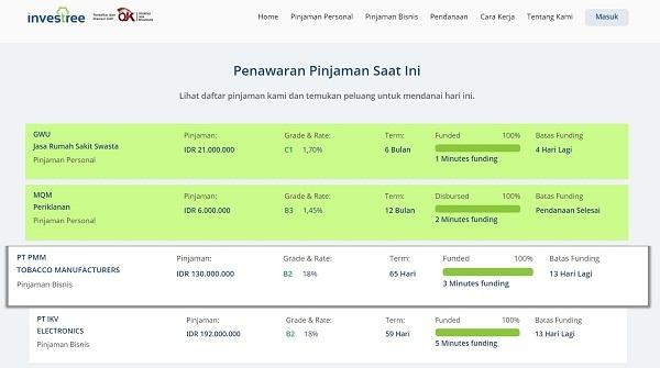 Investree-P2P lending-Startup-Indonesia