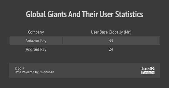 payments-digital payments-indian digital payments