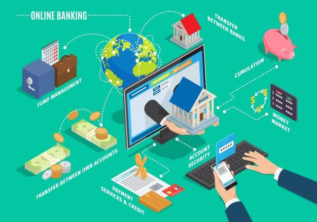 Transforming The Digital Banking Landscape With AI