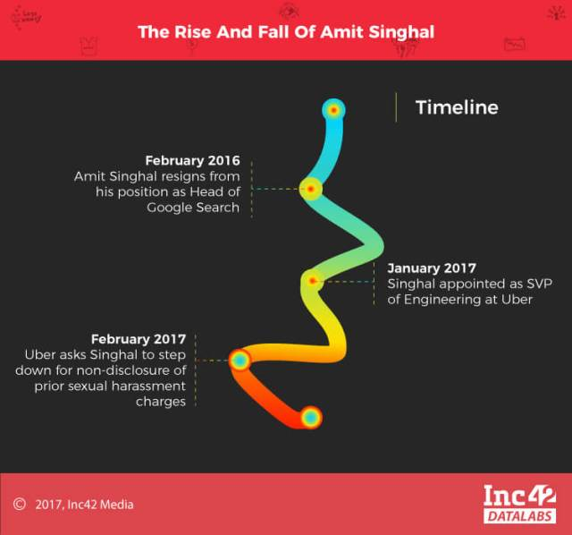 The-Rise-And-Fall-Of-Amit-Singhal