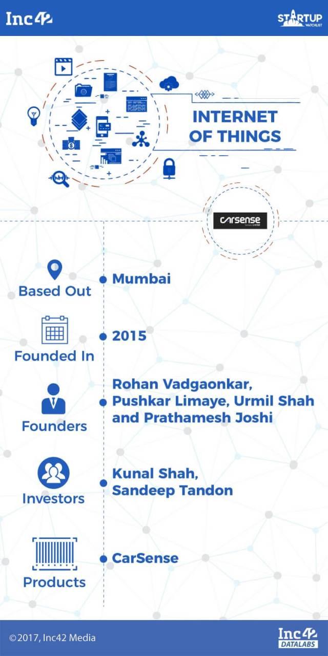 iot-iot startups-indian iot startups-carsense