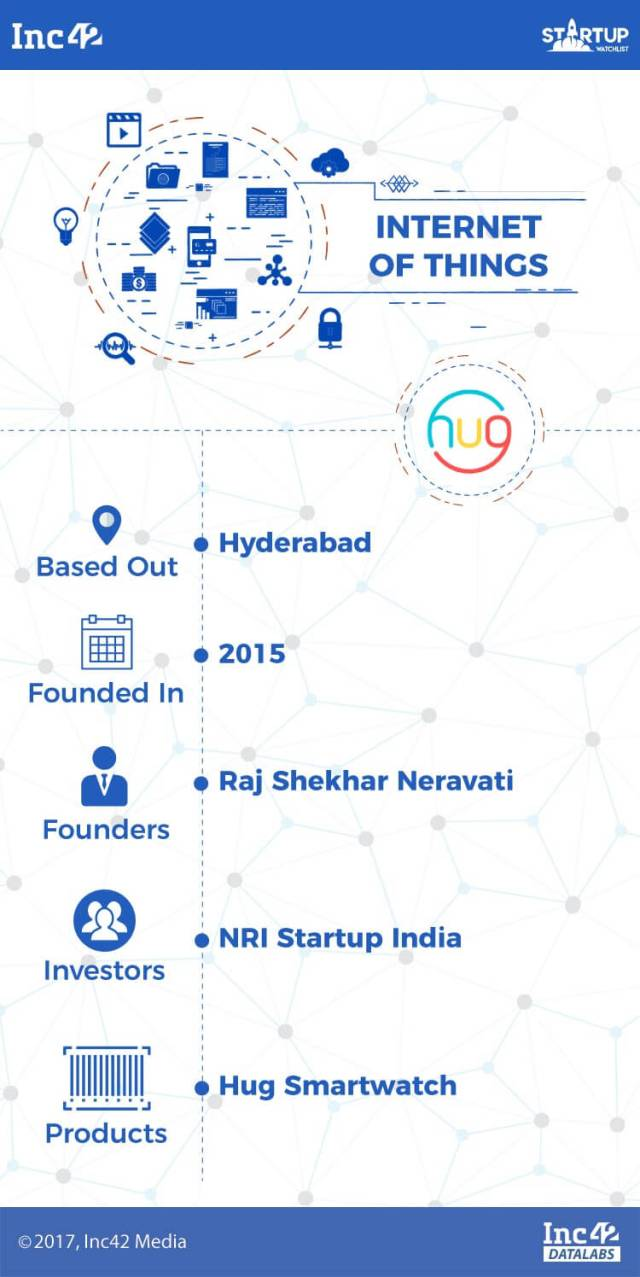 iot-iot startups-indian iot startups-hug innovations