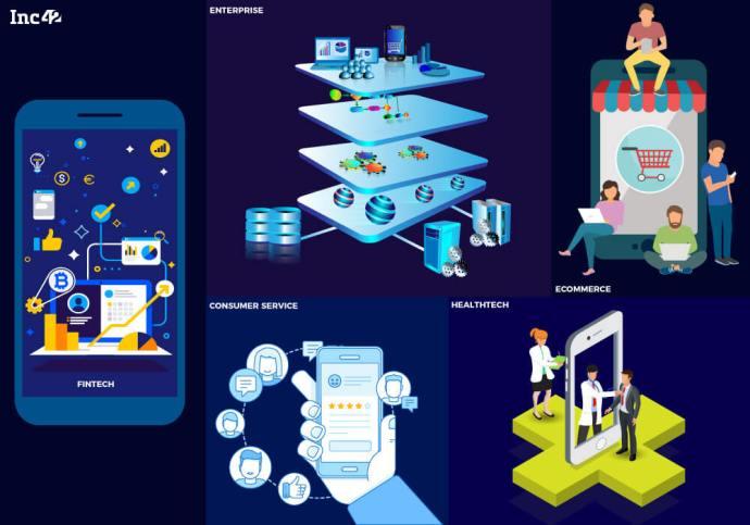startup funding-healthtech-fintech-enterprisetech