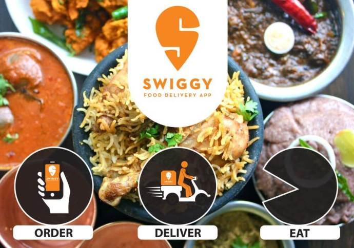 Food Delivery Startup Swiggy In Talks To Raise Funding From Dst Global