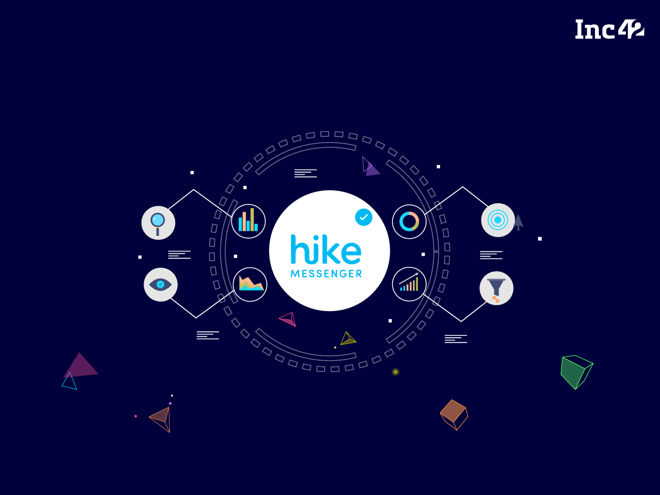 [WTF] With No Monetising Plan In Place Till 2020, Hike Messenger May Just Have To Go Take A Hike