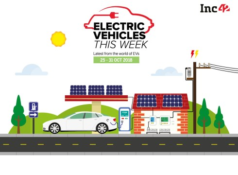 Electric Vehicles This Week: India Govt Considering To Mandate EV Charging Stations In Buildings And More