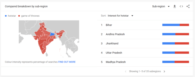 Hotstar Game of Thrones Heat map Google search India
