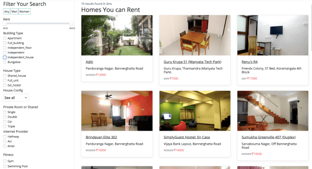 Can SimplyGuest Fight Off OYO, StayAbode, NestAway And Co In Tight Co-Living Market?