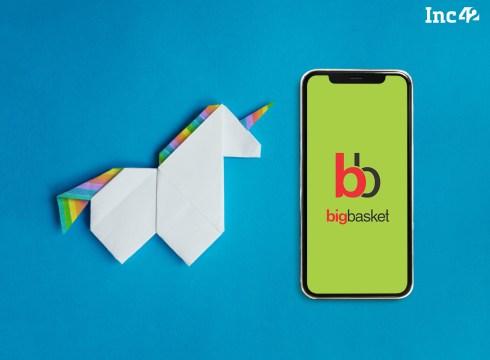 Bigbasket app: What Is BigBasket's Business Model?