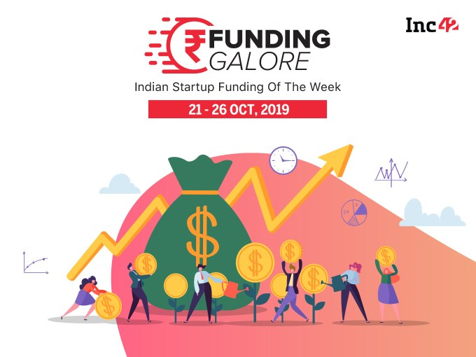 Funding Galore: Indian Startup Funding Of The Week [Oct 21-26]