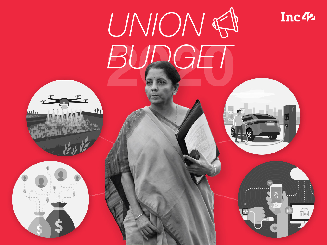 Union Budget 2020: Top 11 Demands From India's Startups, Investors